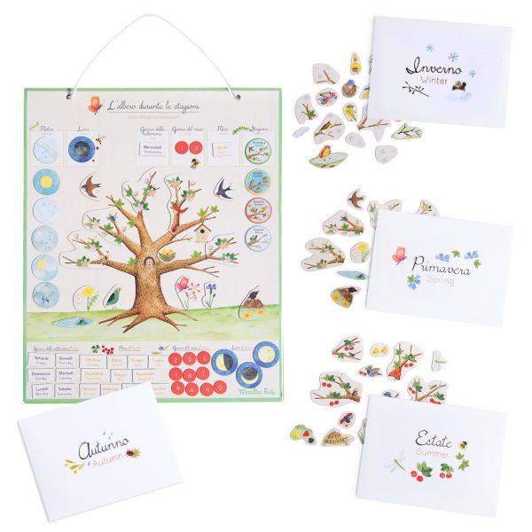 Calendario magnetico dei mesi e delle stagioni Le Jardin Moulin Roty
