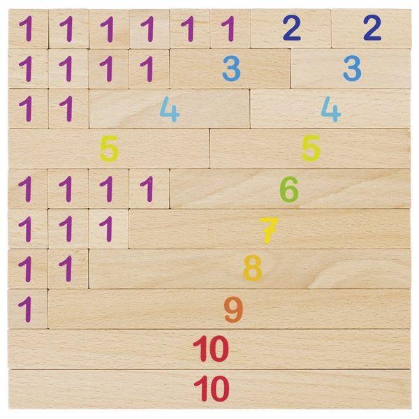 Regoli dei numeri amici del 10 Goki